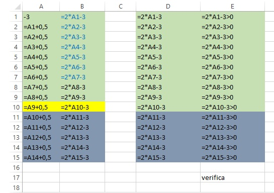 Grafici Di Funzioni Con Excel 2013
